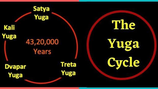 yuga cycle